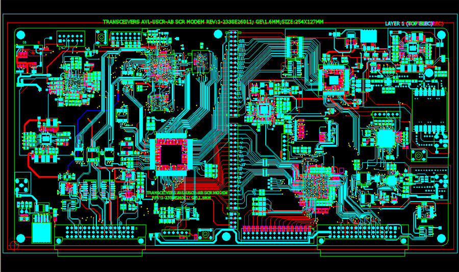 Analog & Digital circuit design | Avantel